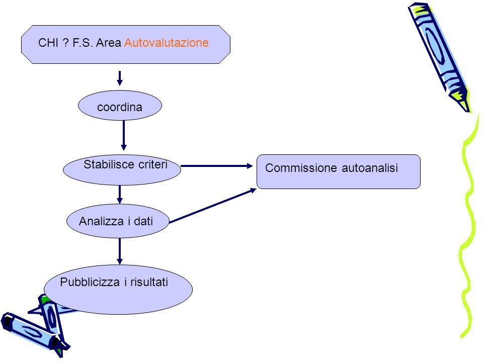 CHI F.S. Area Autovalutazione
