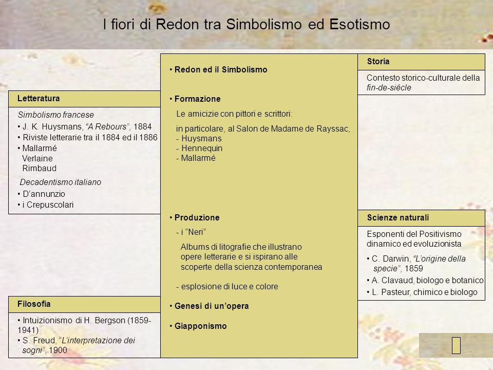 I fiori di Redon tra Simbolismo ed Esotismo