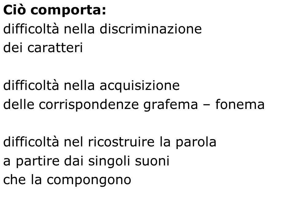 Ciò comporta: difficoltà nella discriminazione. dei caratteri. difficoltà nella acquisizione. delle corrispondenze grafema – fonema.