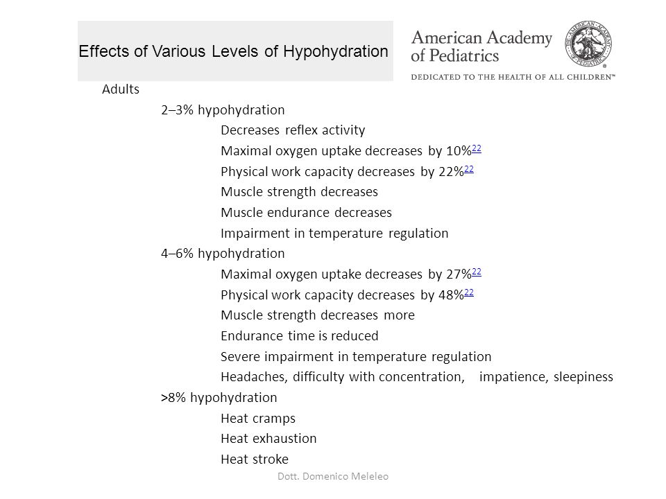 Effects of Various Levels of Hypohydration