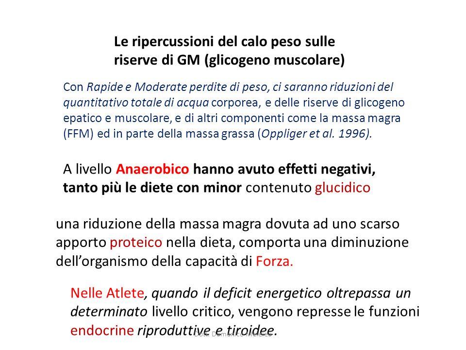 Le ripercussioni del calo peso sulle riserve di GM (glicogeno muscolare)