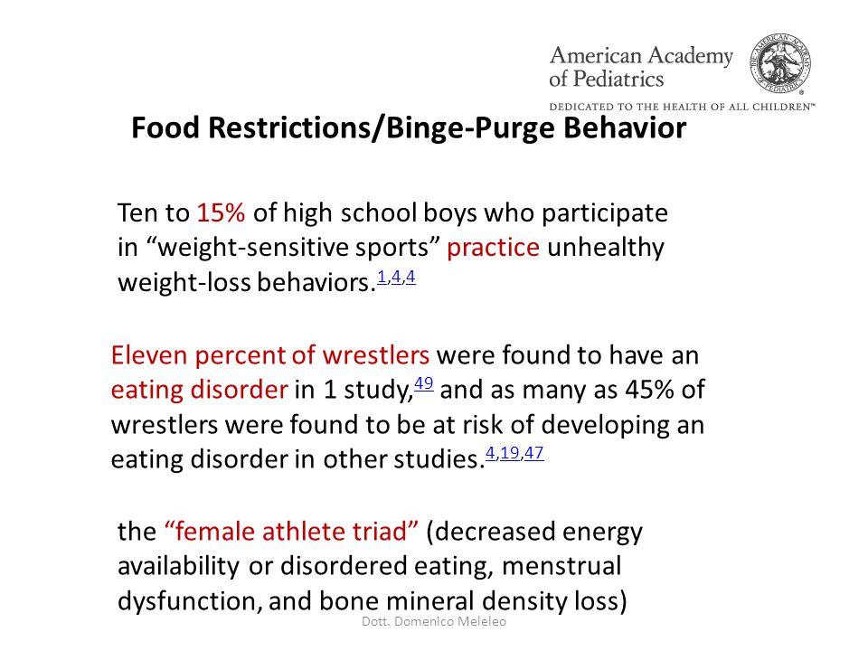 Food Restrictions/Binge-Purge Behavior