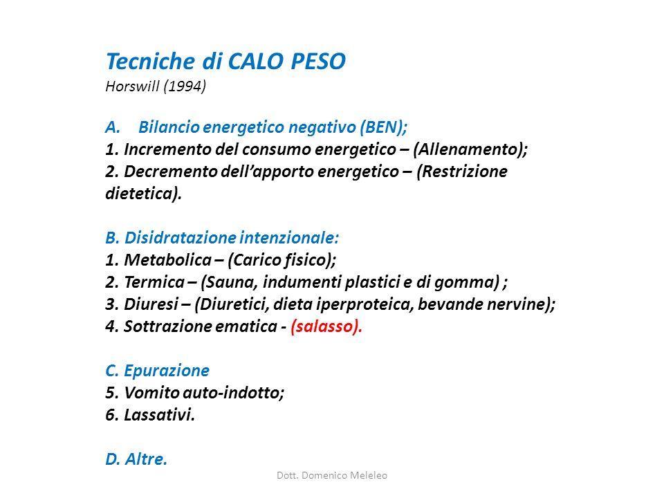 Tecniche di CALO PESO Bilancio energetico negativo (BEN);