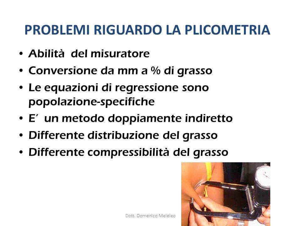 PROBLEMI RIGUARDO LA PLICOMETRIA