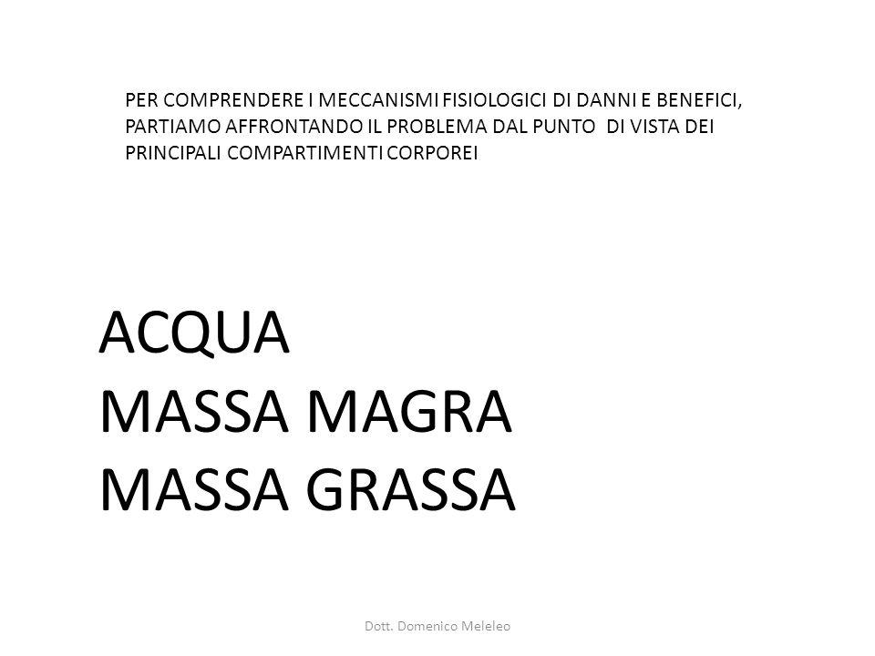 ACQUA MASSA MAGRA MASSA GRASSA