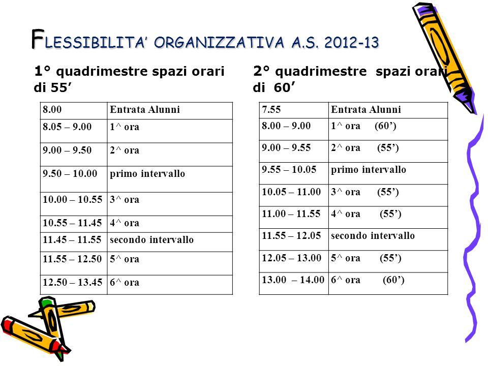 FLESSIBILITA' ORGANIZZATIVA A.S. 2012-13