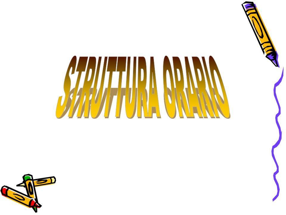 STRUTTURA ORARIO