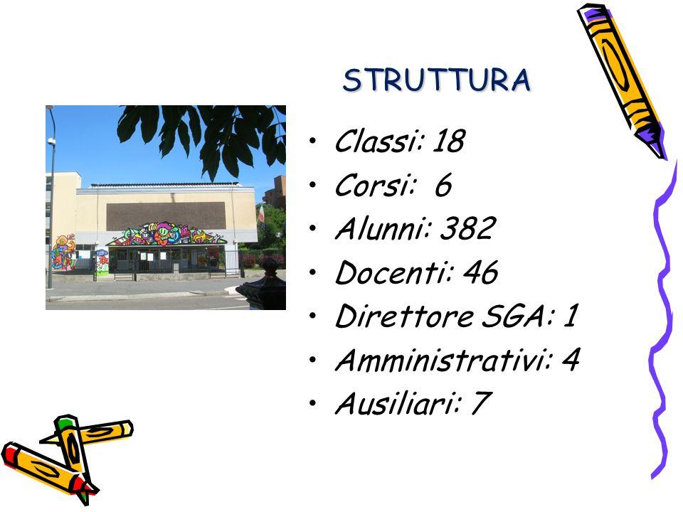STRUTTURA Classi: 18 Corsi: 6 Alunni: 382 Docenti: 46 Direttore SGA: 1