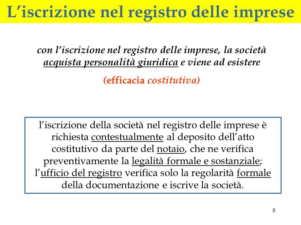 L'iscrizione nel registro delle imprese (efficacia costitutiva)