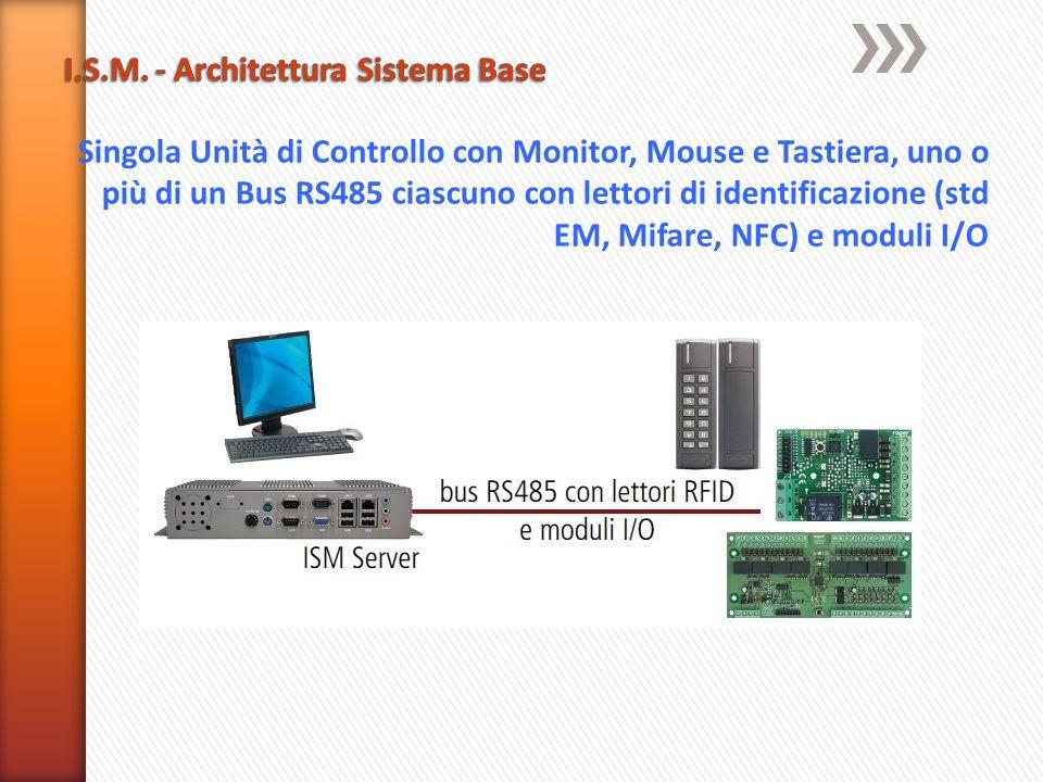 I.S.M. - Architettura Sistema Base