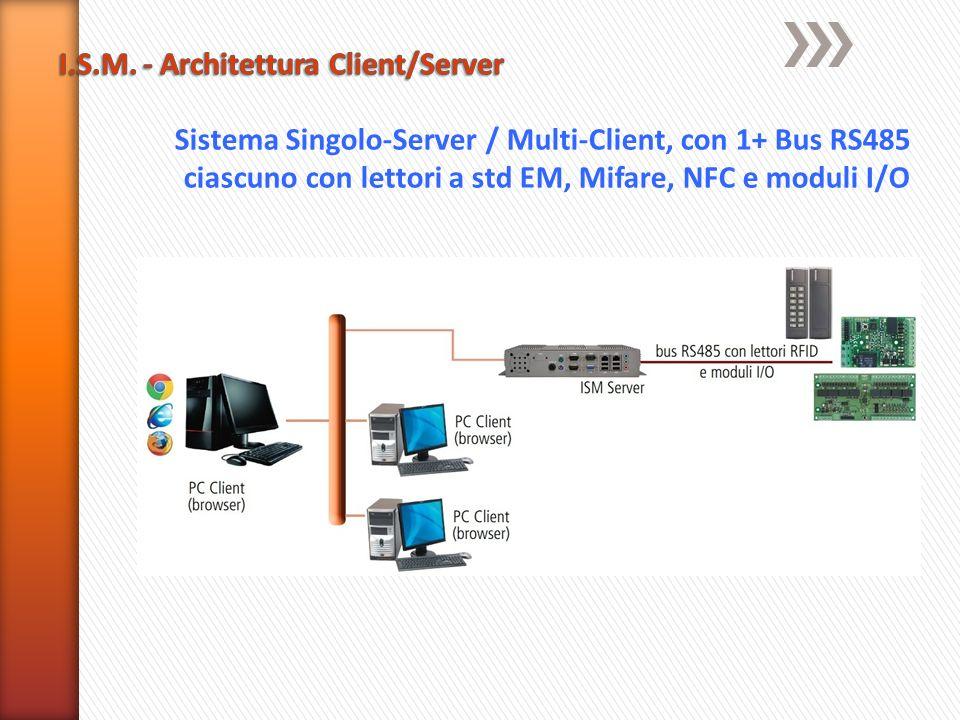 I.S.M. - Architettura Client/Server