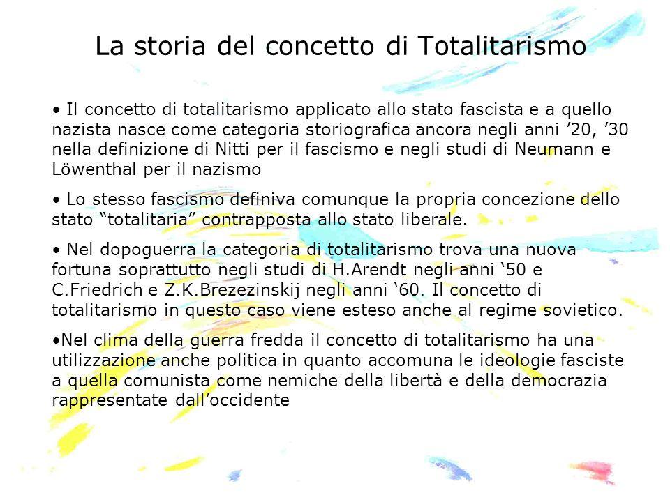 La storia del concetto di Totalitarismo