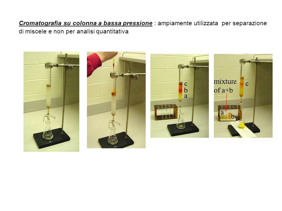 Cromatografia su colonna a bassa pressione : ampiamente utilizzata per separazione di miscele e non per analisi quantitativa
