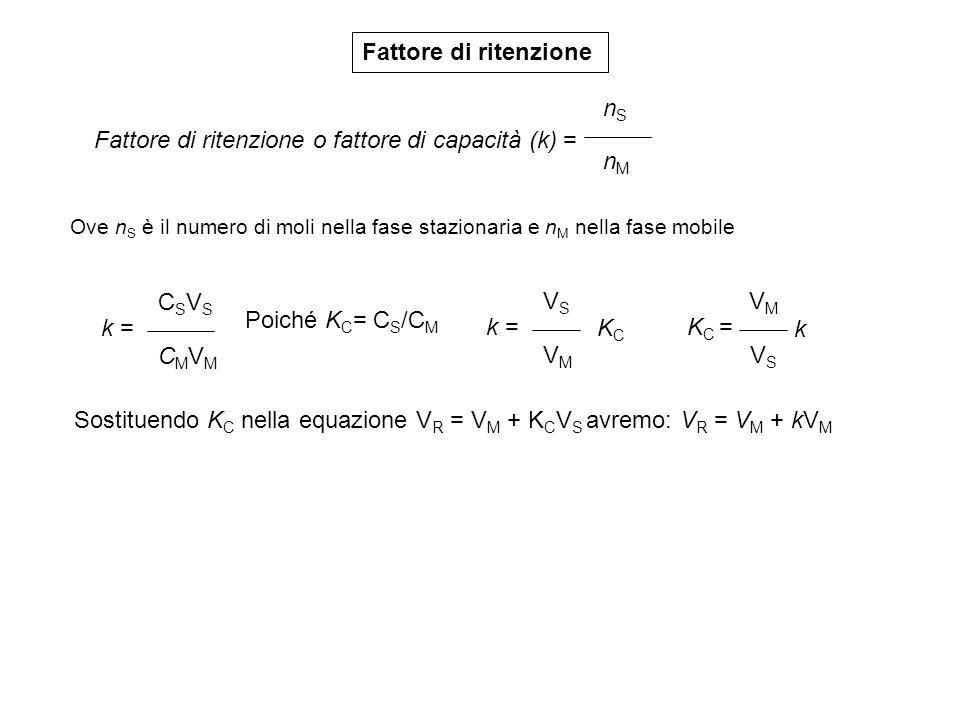 Fattore di ritenzione o fattore di capacità (k) =