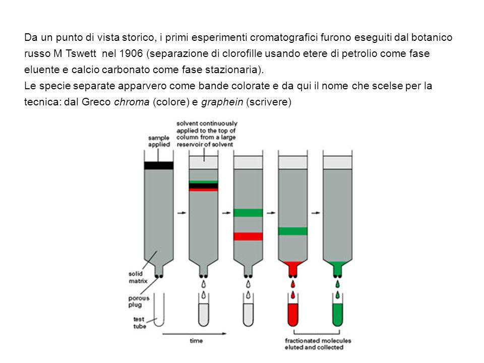 Da un punto di vista storico, i primi esperimenti cromatografici furono eseguiti dal botanico russo M Tswett nel 1906 (separazione di clorofille usando etere di petrolio come fase eluente e calcio carbonato come fase stazionaria).