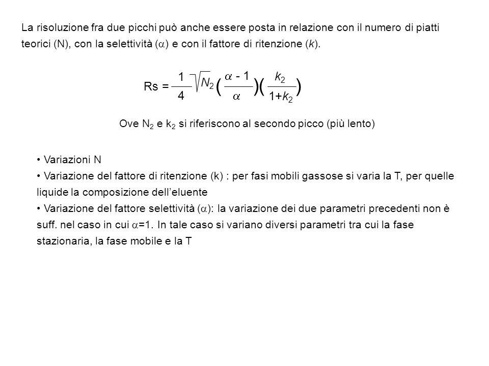 La risoluzione fra due picchi può anche essere posta in relazione con il numero di piatti teorici (N), con la selettività () e con il fattore di ritenzione (k).