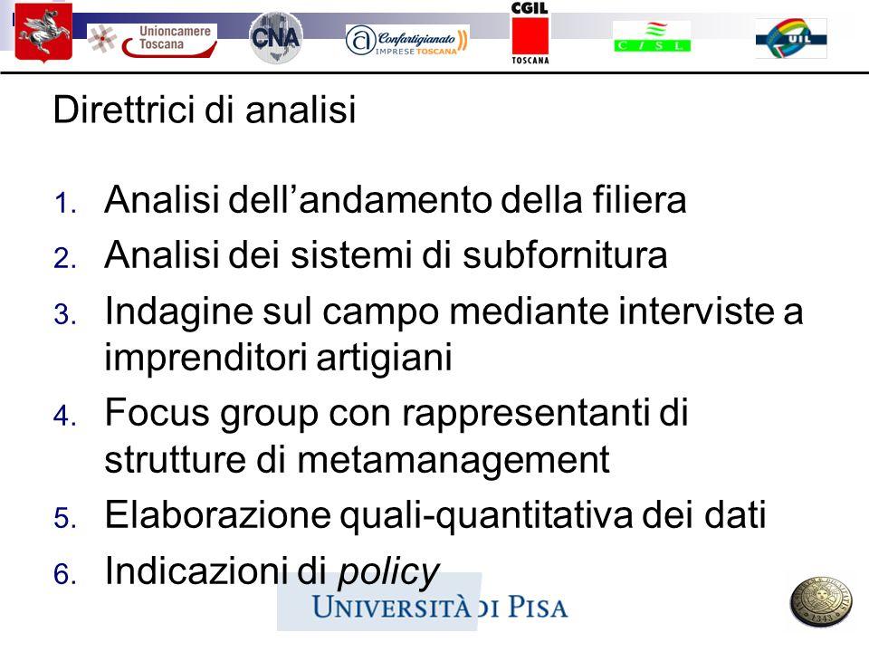 Direttrici di analisi Analisi dell'andamento della filiera. Analisi dei sistemi di subfornitura.