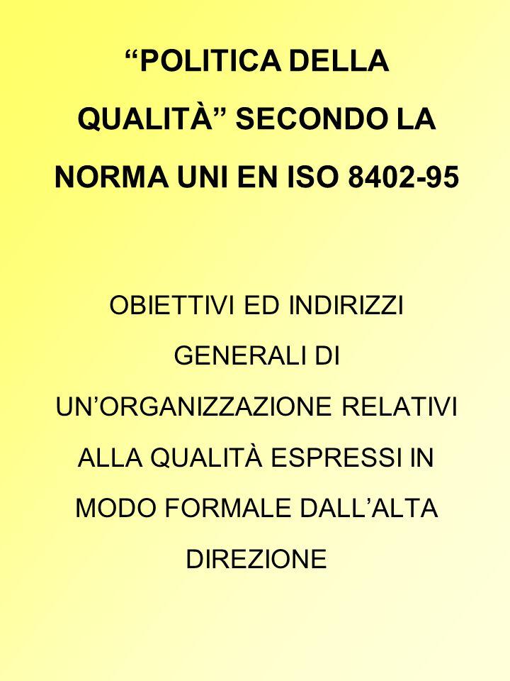 POLITICA DELLA QUALITÀ SECONDO LA NORMA UNI EN ISO 8402-95
