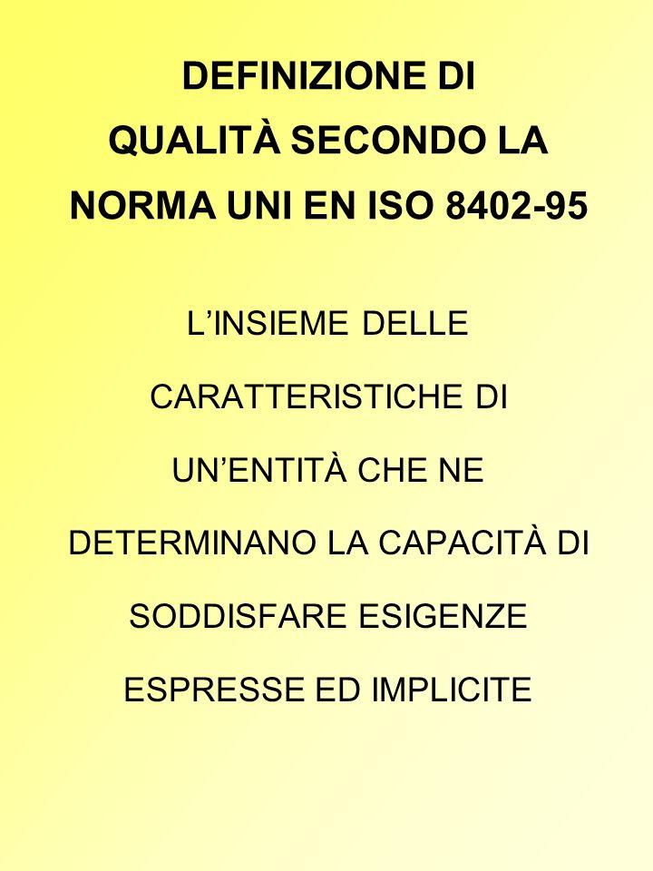 DEFINIZIONE DI QUALITÀ SECONDO LA NORMA UNI EN ISO 8402-95