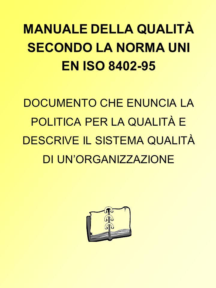 MANUALE DELLA QUALITÀ SECONDO LA NORMA UNI EN ISO 8402-95