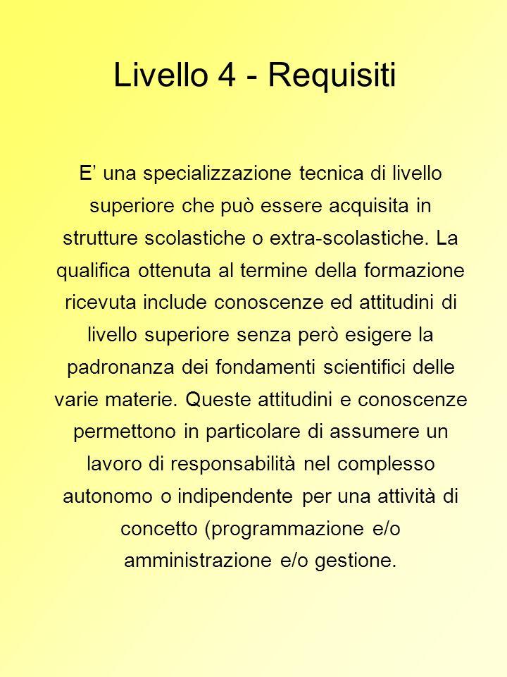 Livello 4 - Requisiti