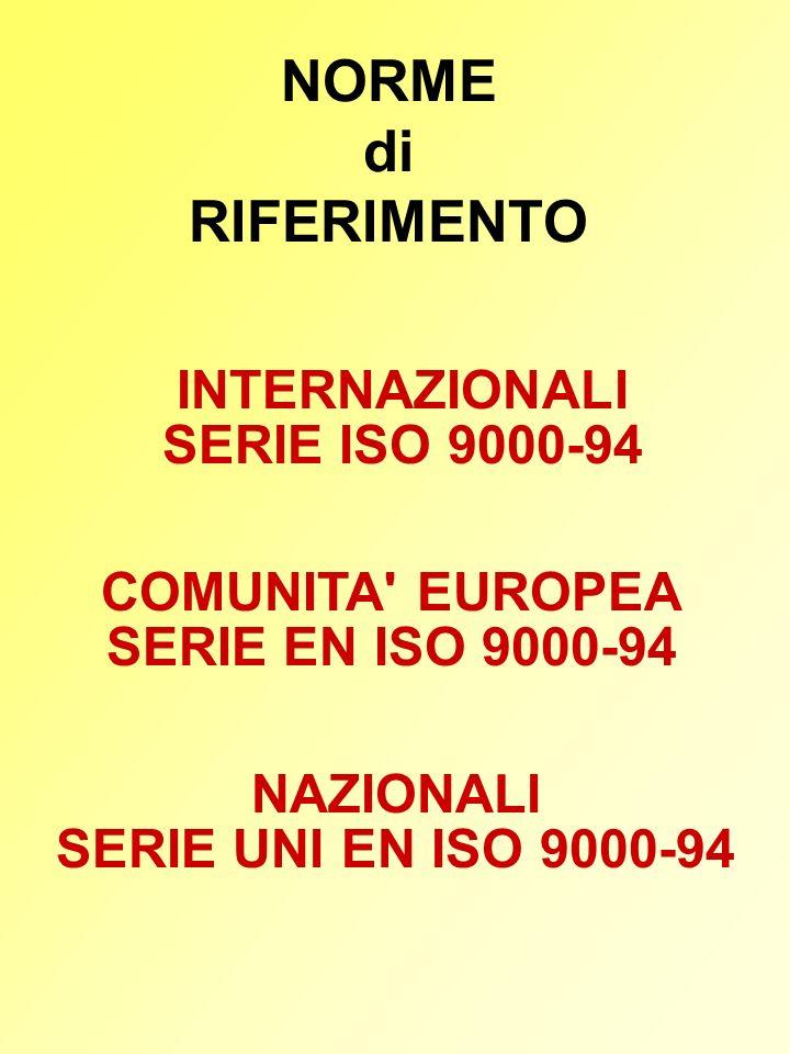 NORME di RIFERIMENTO INTERNAZIONALI SERIE ISO 9000-94