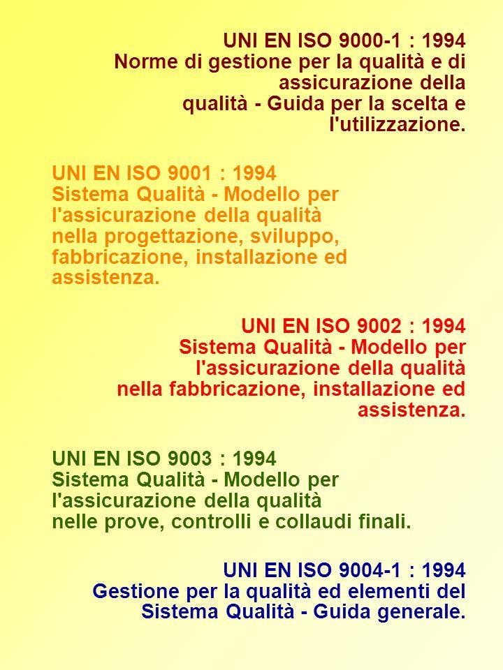 UNI EN ISO 9000-1 : 1994 Norme di gestione per la qualità e di assicurazione della qualità - Guida per la scelta e l utilizzazione.