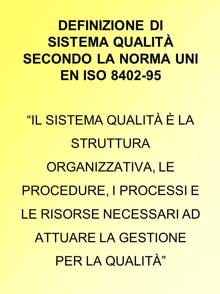 DEFINIZIONE DI SISTEMA QUALITÀ SECONDO LA NORMA UNI EN ISO 8402-95