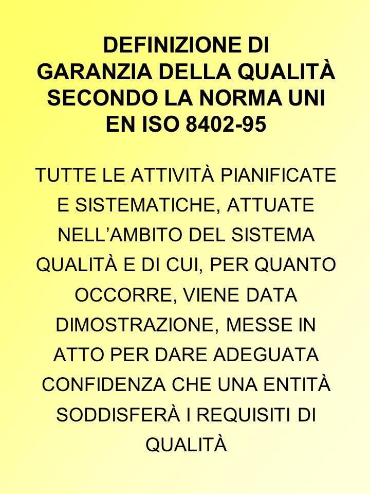 DEFINIZIONE DI GARANZIA DELLA QUALITÀ SECONDO LA NORMA UNI EN ISO 8402-95