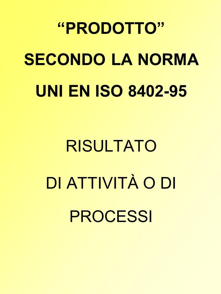 PRODOTTO SECONDO LA NORMA UNI EN ISO 8402-95