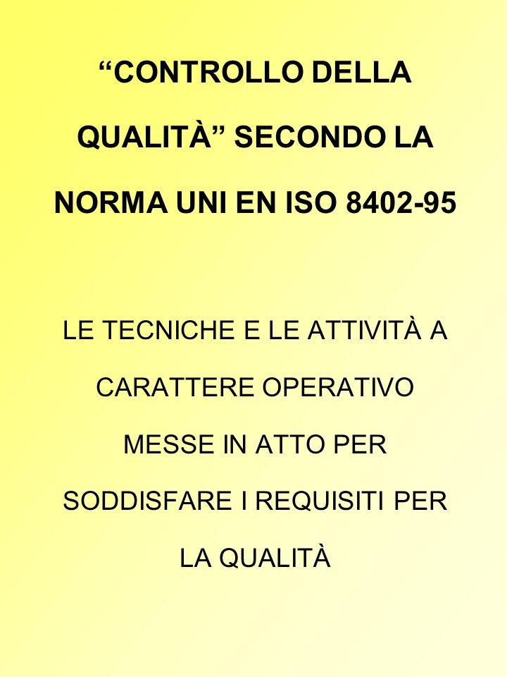CONTROLLO DELLA QUALITÀ SECONDO LA NORMA UNI EN ISO 8402-95