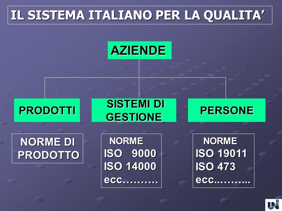 IL SISTEMA ITALIANO PER LA QUALITA'