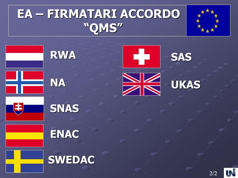 EA – FIRMATARI ACCORDO QMS RWA SAS NA UKAS SNAS ENAC SWEDAC 2/2