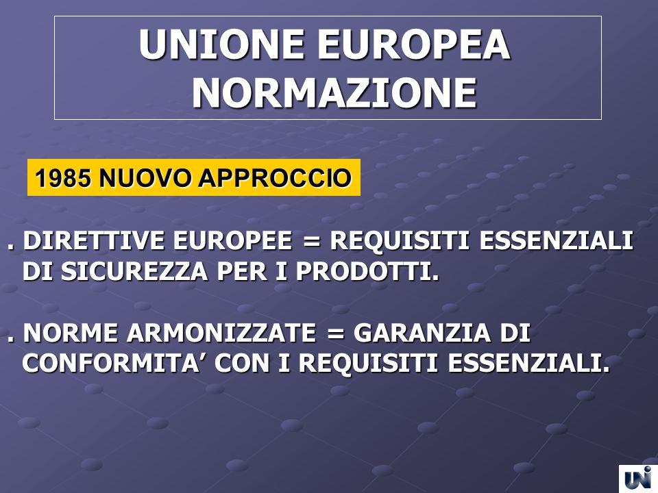 NORMAZIONE UNIONE EUROPEA 1985 NUOVO APPROCCIO
