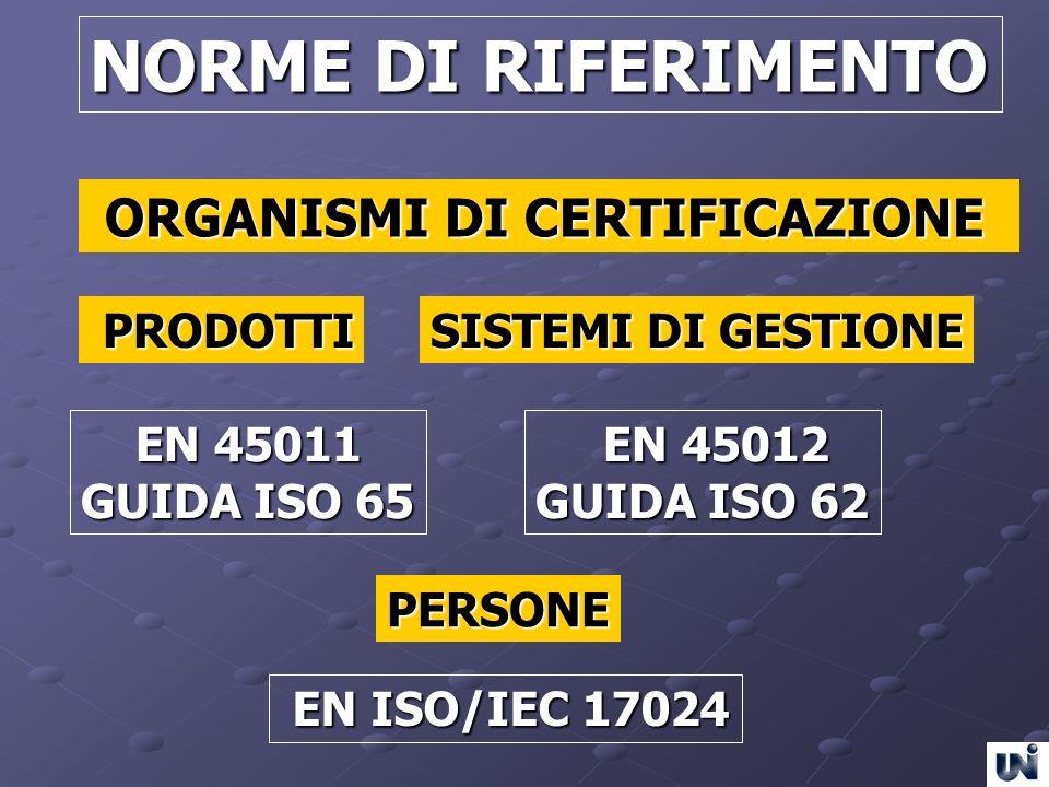 NORME DI RIFERIMENTO ORGANISMI DI CERTIFICAZIONE SISTEMI DI GESTIONE