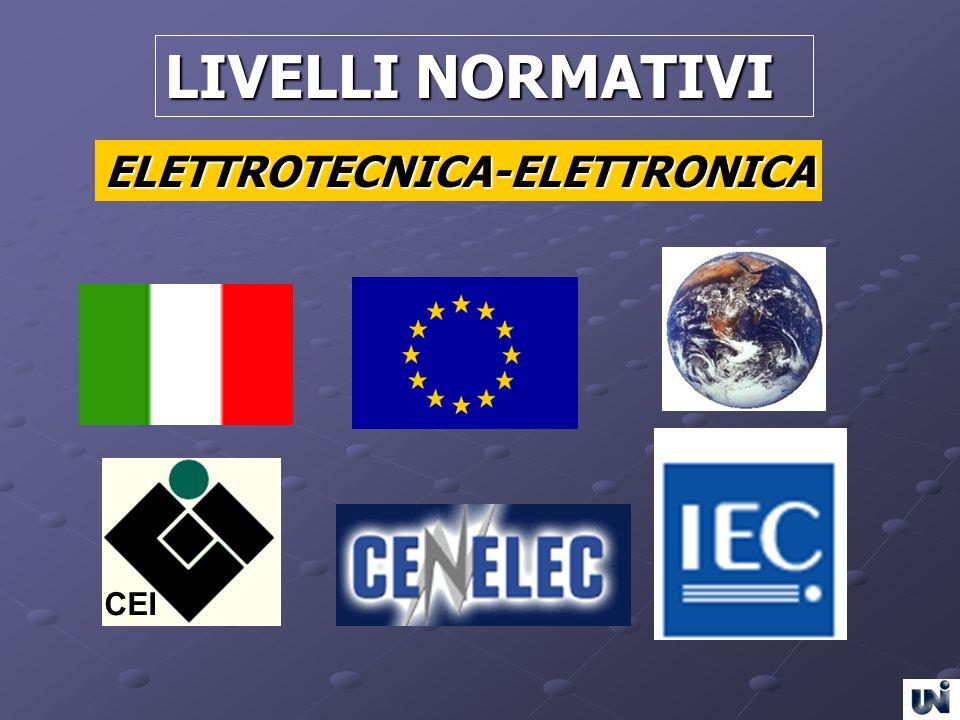 LIVELLI NORMATIVI ELETTROTECNICA-ELETTRONICA CEI