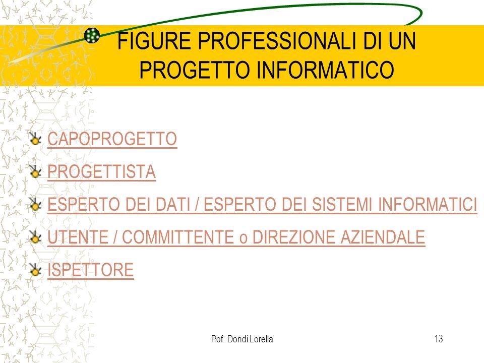FIGURE PROFESSIONALI DI UN PROGETTO INFORMATICO