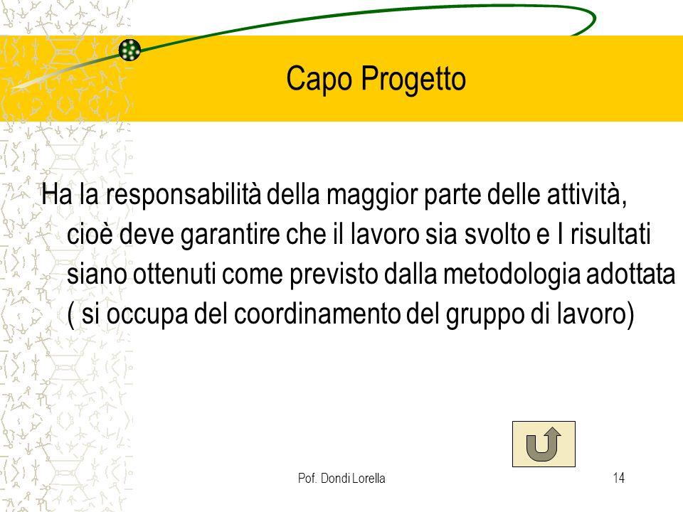 Capo Progetto