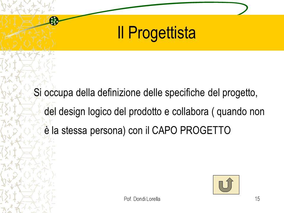 Il Progettista