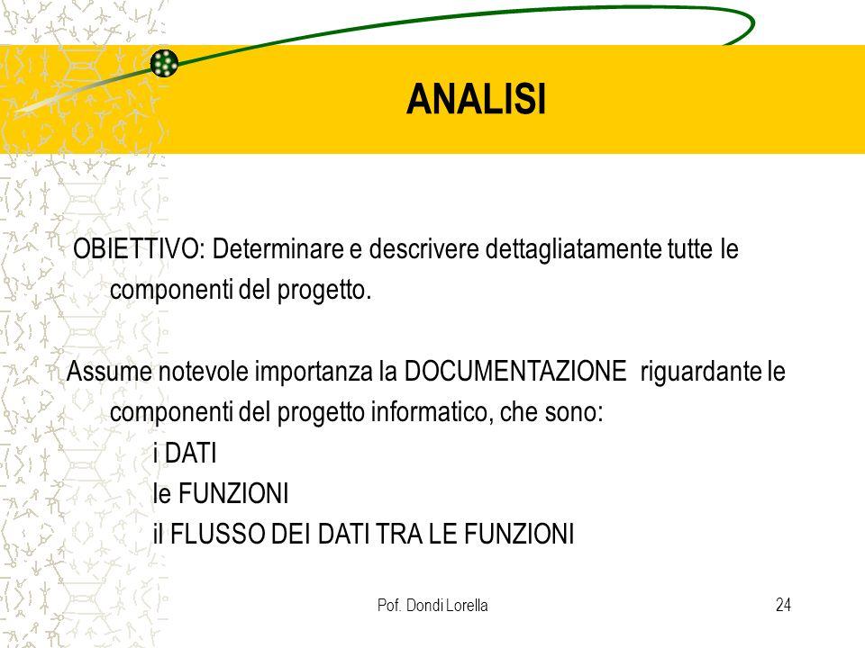 ANALISIOBIETTIVO: Determinare e descrivere dettagliatamente tutte le componenti del progetto.