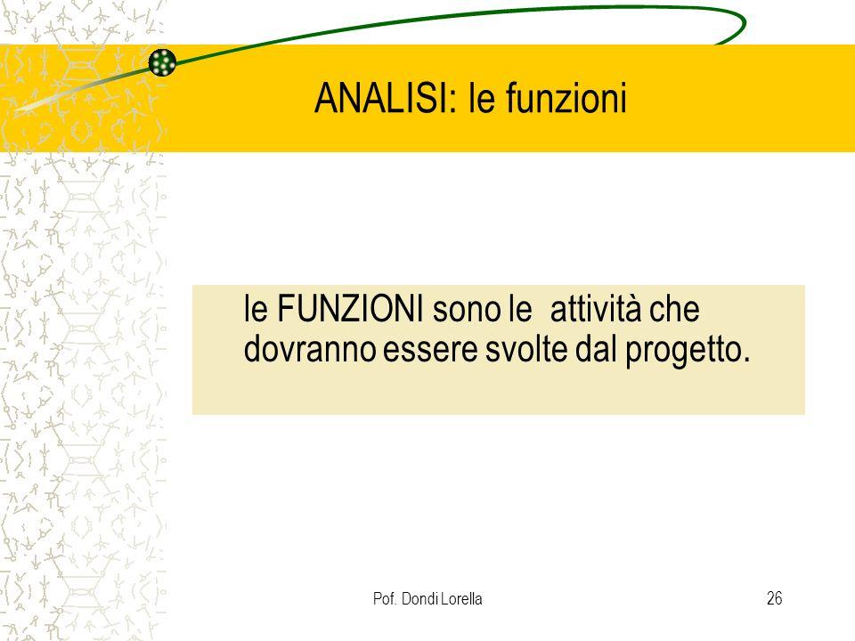 ANALISI: le funzioni le FUNZIONI sono le attività che dovranno essere svolte dal progetto.