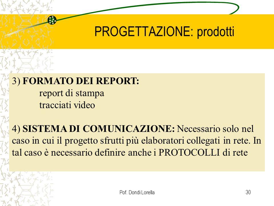 PROGETTAZIONE: prodotti