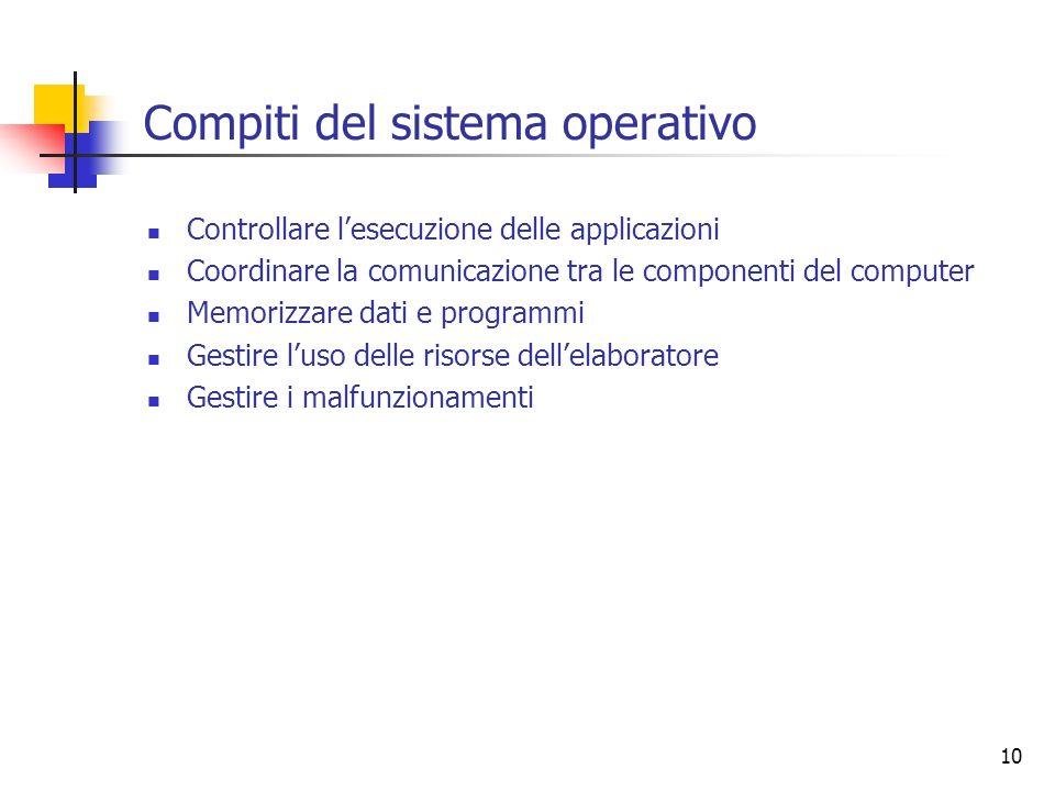 Compiti del sistema operativo