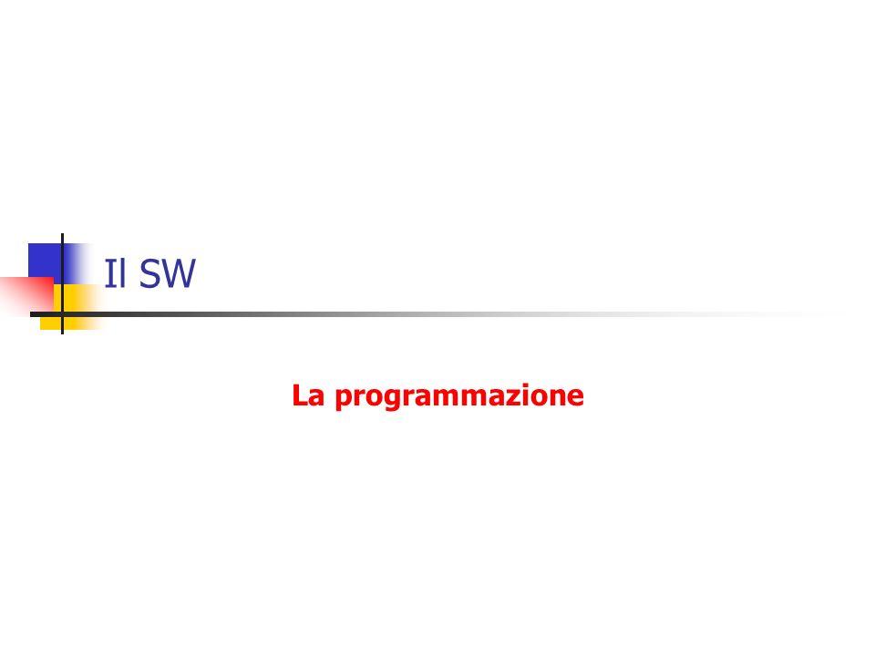 Il SW La programmazione