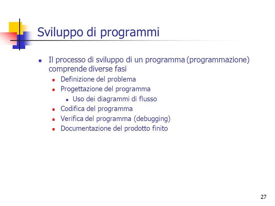 Sviluppo di programmi Il processo di sviluppo di un programma (programmazione) comprende diverse fasi.