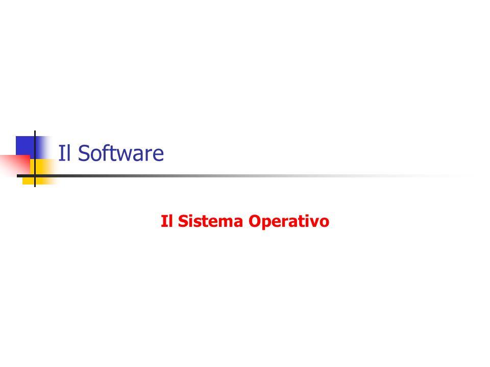 Il Software Il Sistema Operativo