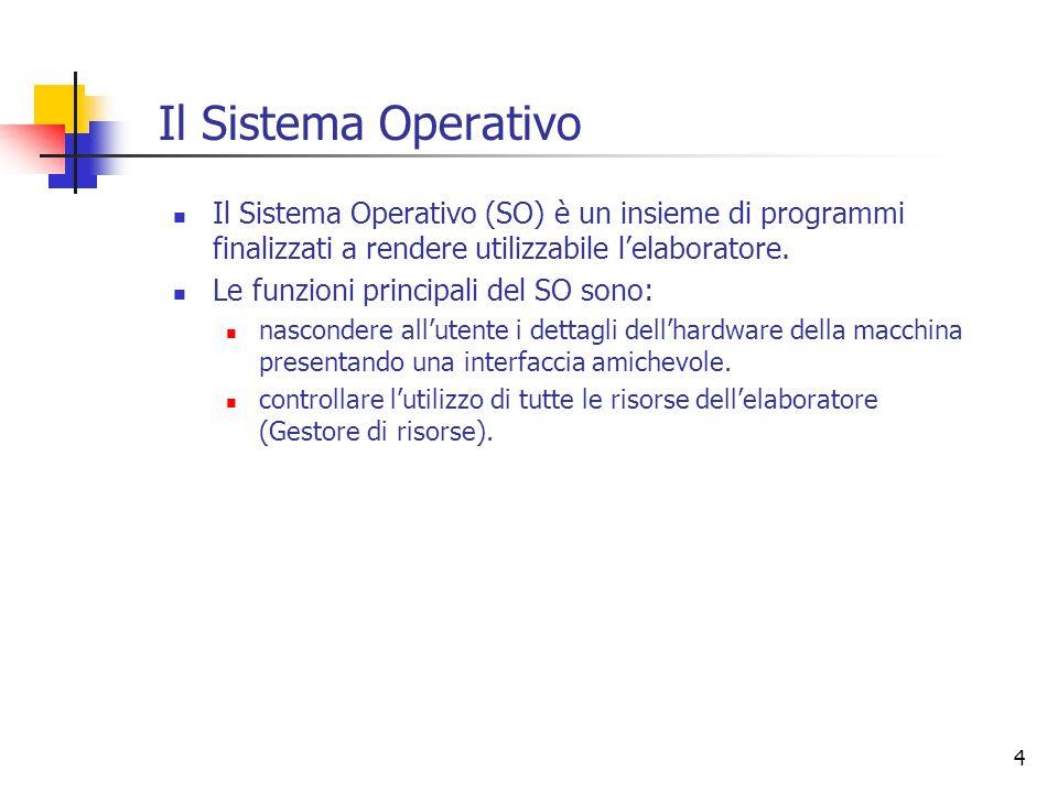 Il Sistema Operativo Il Sistema Operativo (SO) è un insieme di programmi finalizzati a rendere utilizzabile l'elaboratore.