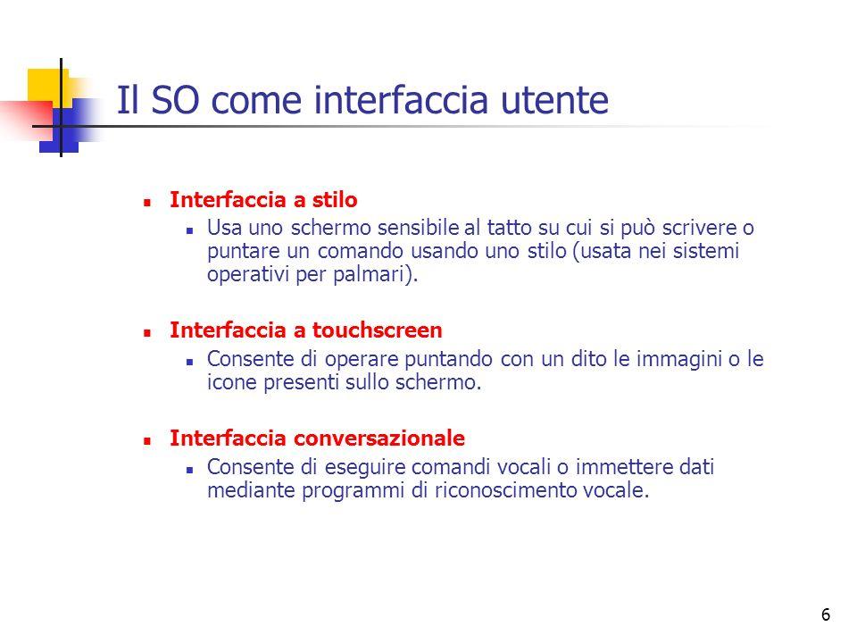 Il SO come interfaccia utente