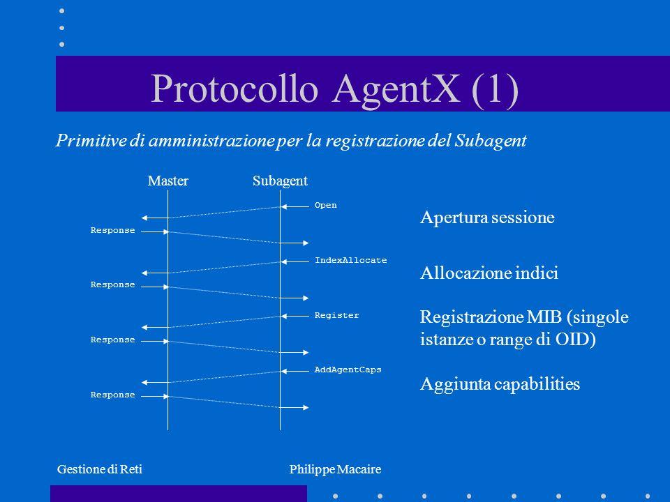 Protocollo AgentX (1) Primitive di amministrazione per la registrazione del Subagent. Master. Subagent.