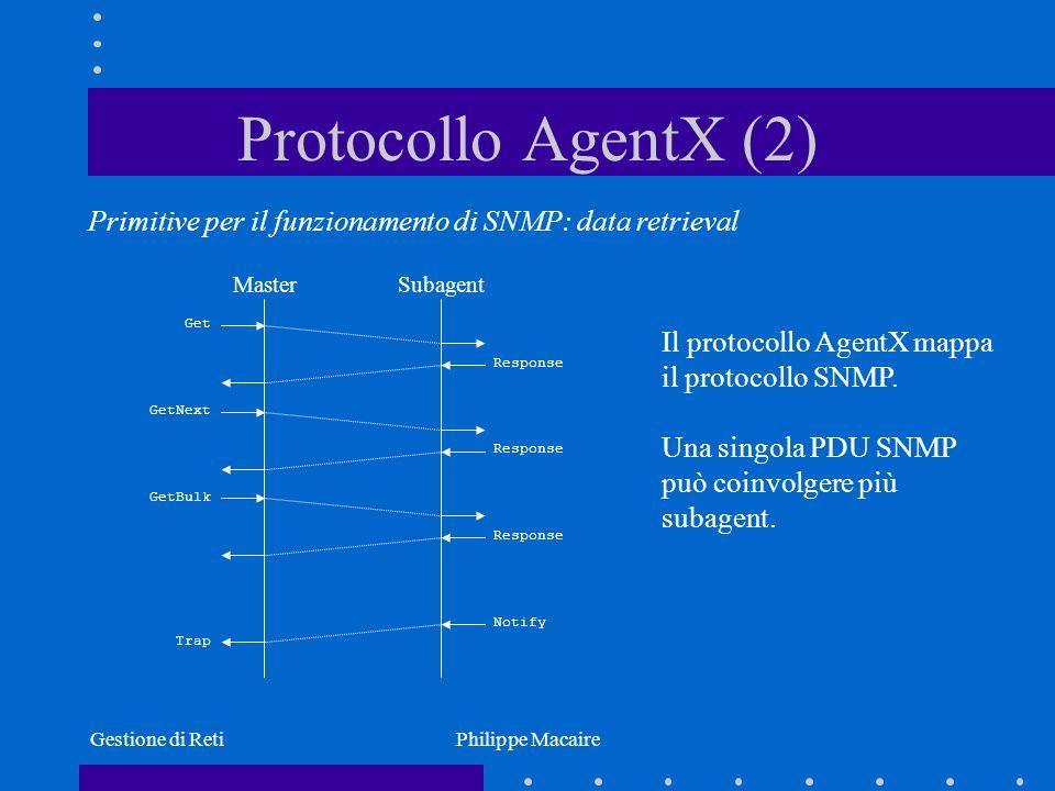 Protocollo AgentX (2) Primitive per il funzionamento di SNMP: data retrieval. Master. Subagent. Get.